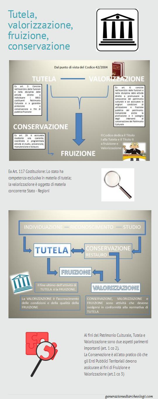 infografica tutela e valorizzazione bbcc