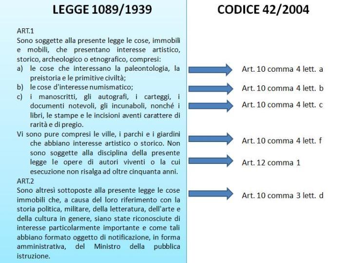 """Confronto tra le categorie di """"cose"""" contemplate nella L 1089/1939 e il Codice 42/2004"""