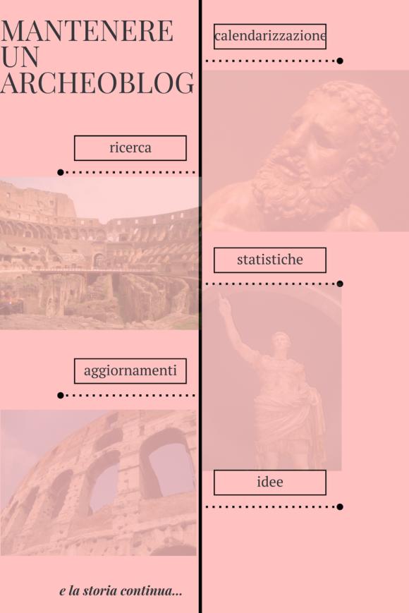 archeowebwriting