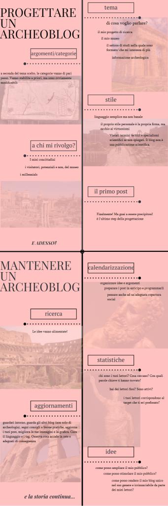 progettare-archeoblog