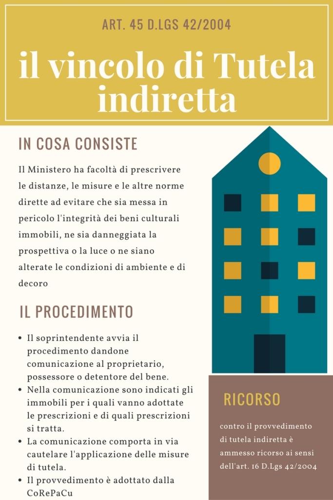 infografica tutela indiretta