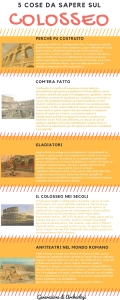 Archeoinfografica: 5 cose da sapere sul Colosseo