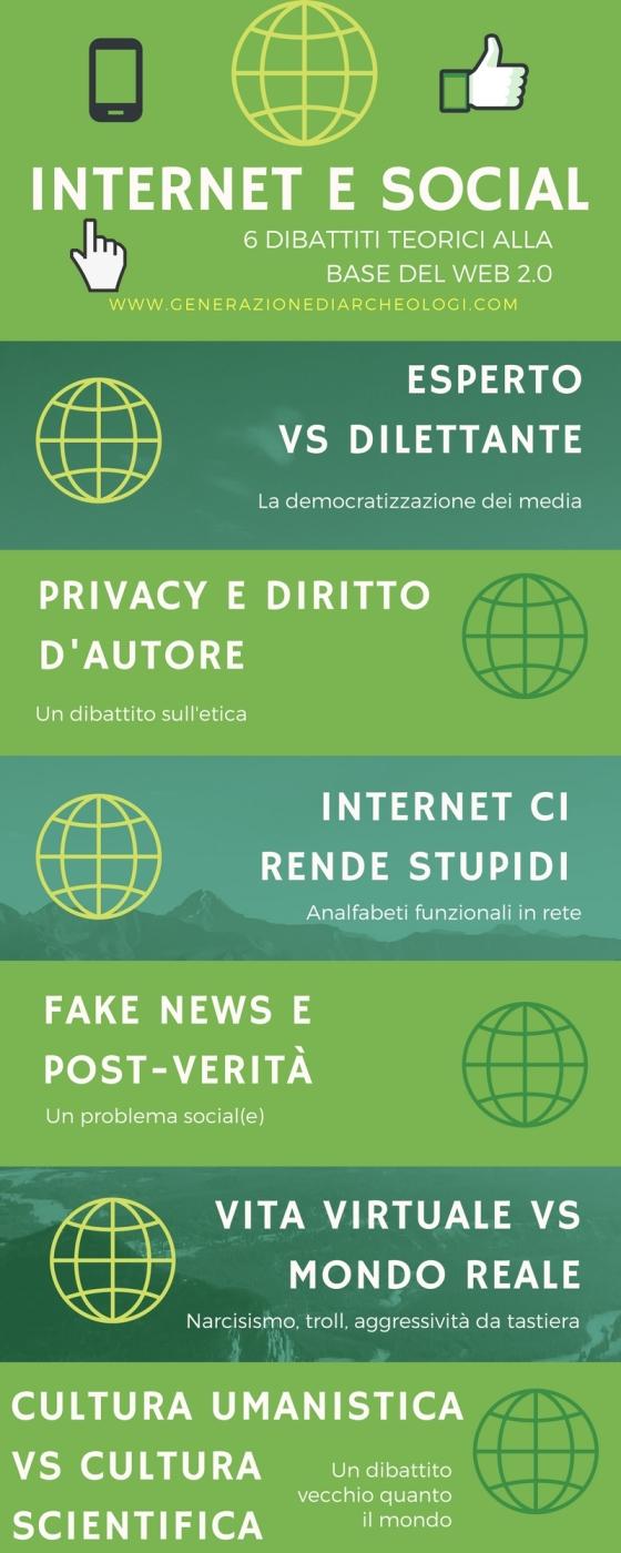dibattito teorico in internet
