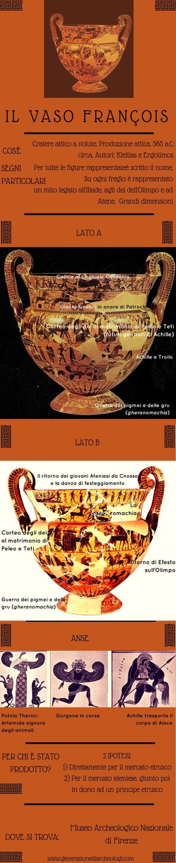 vaso françois infografica