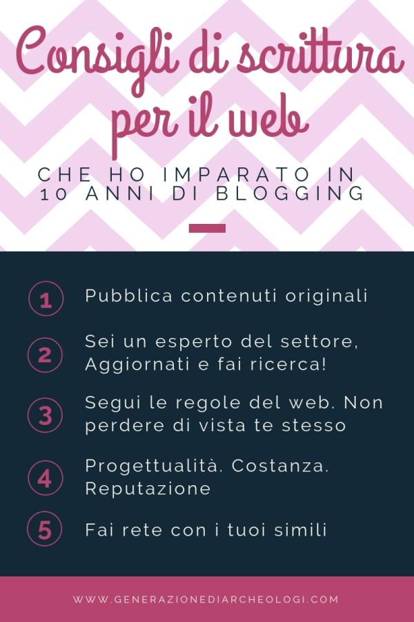 Consigli di scrittura per il web